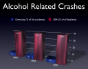 Alcohol Related Crashes